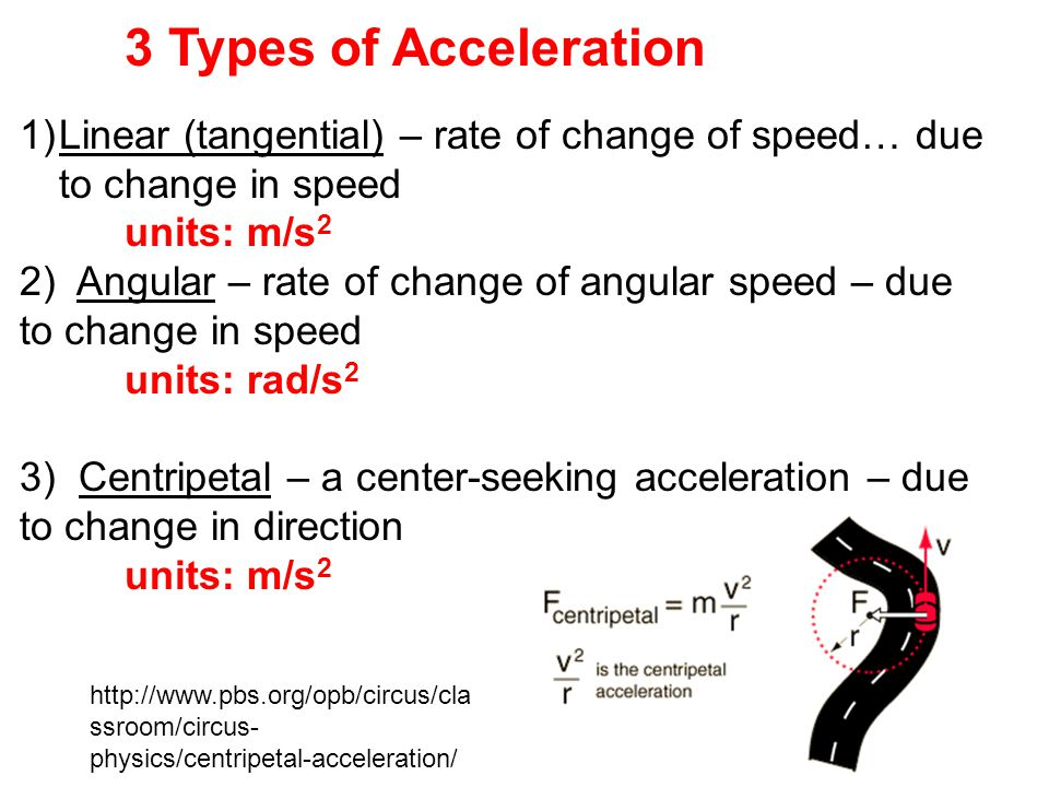 3 Types of Acceleration Linear (tangential) – rate of change of speed… due to change in speed. units: m/s2.