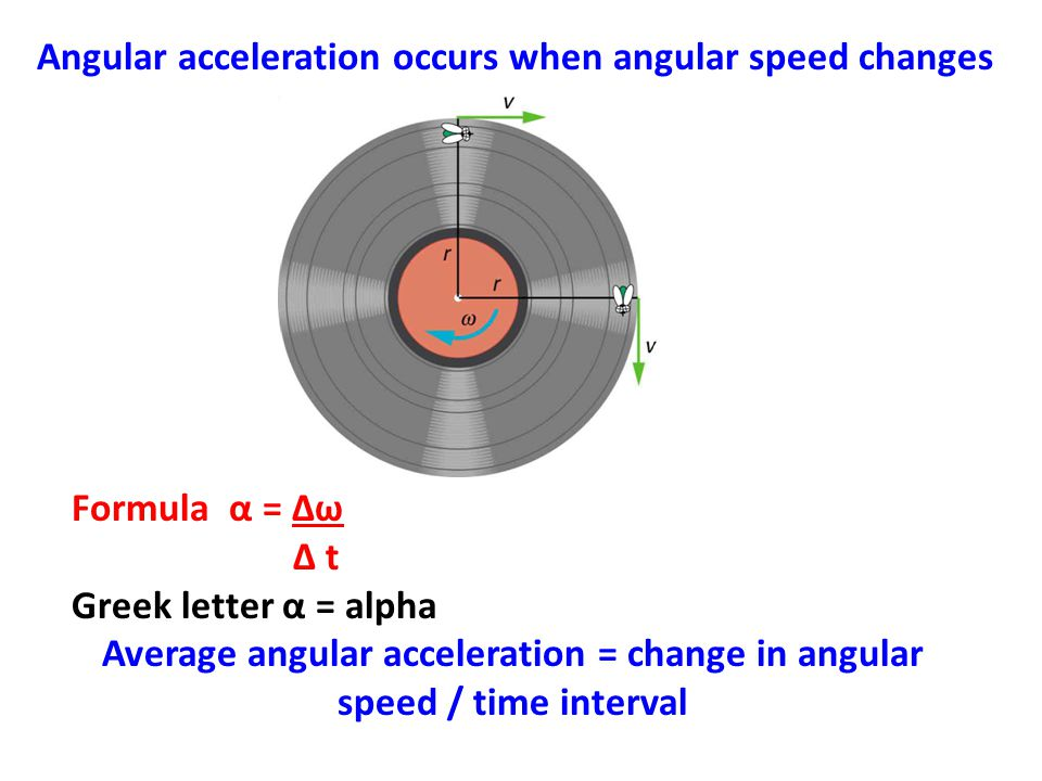 Average angular acceleration = change in angular speed / time interval