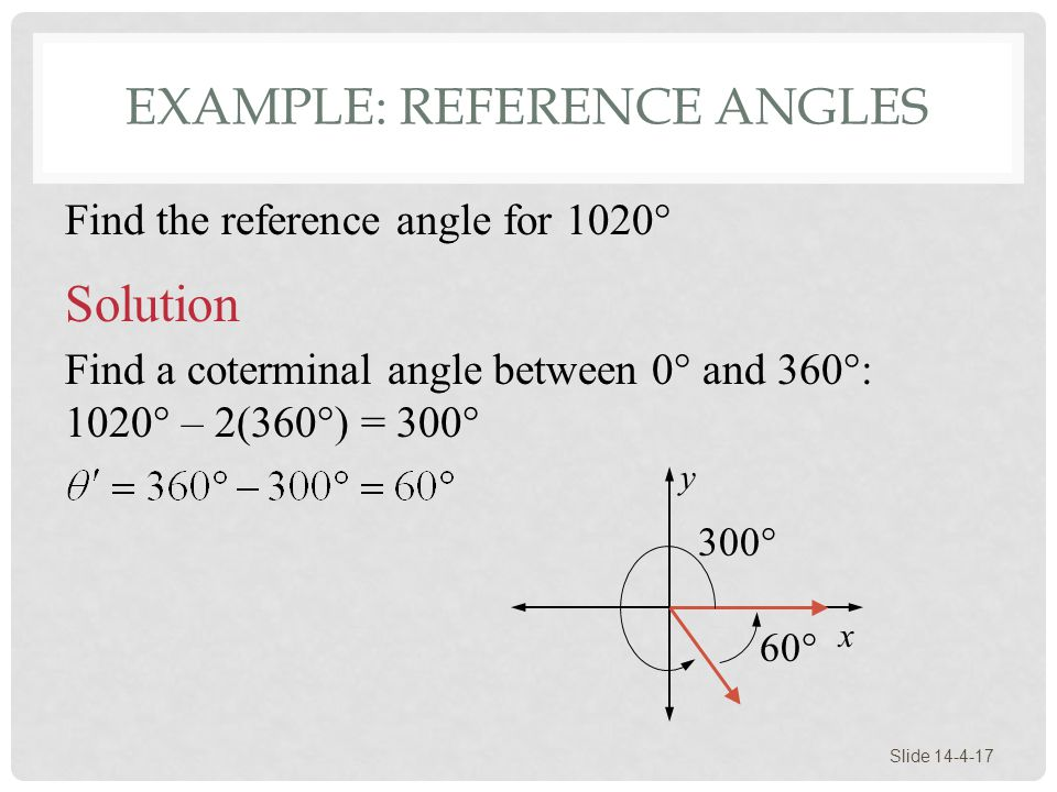 Example: Reference Angles