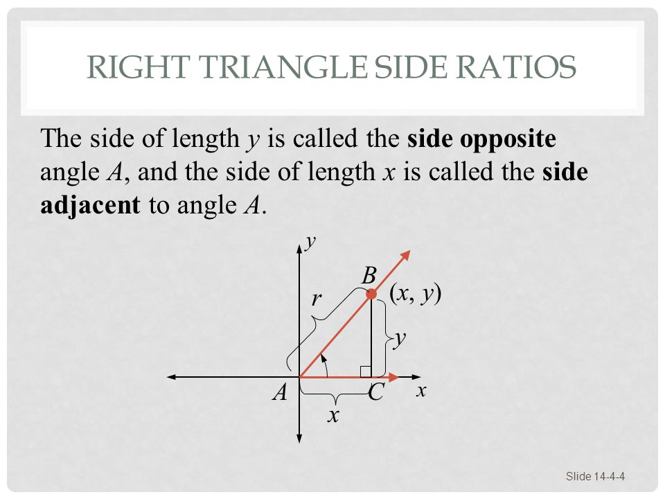 Right Triangle Side Ratios