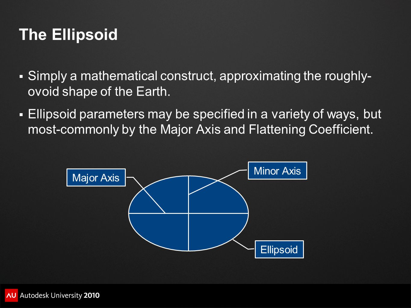 The Ellipsoid Simply a mathematical construct, approximating the roughly- ovoid shape of the Earth.