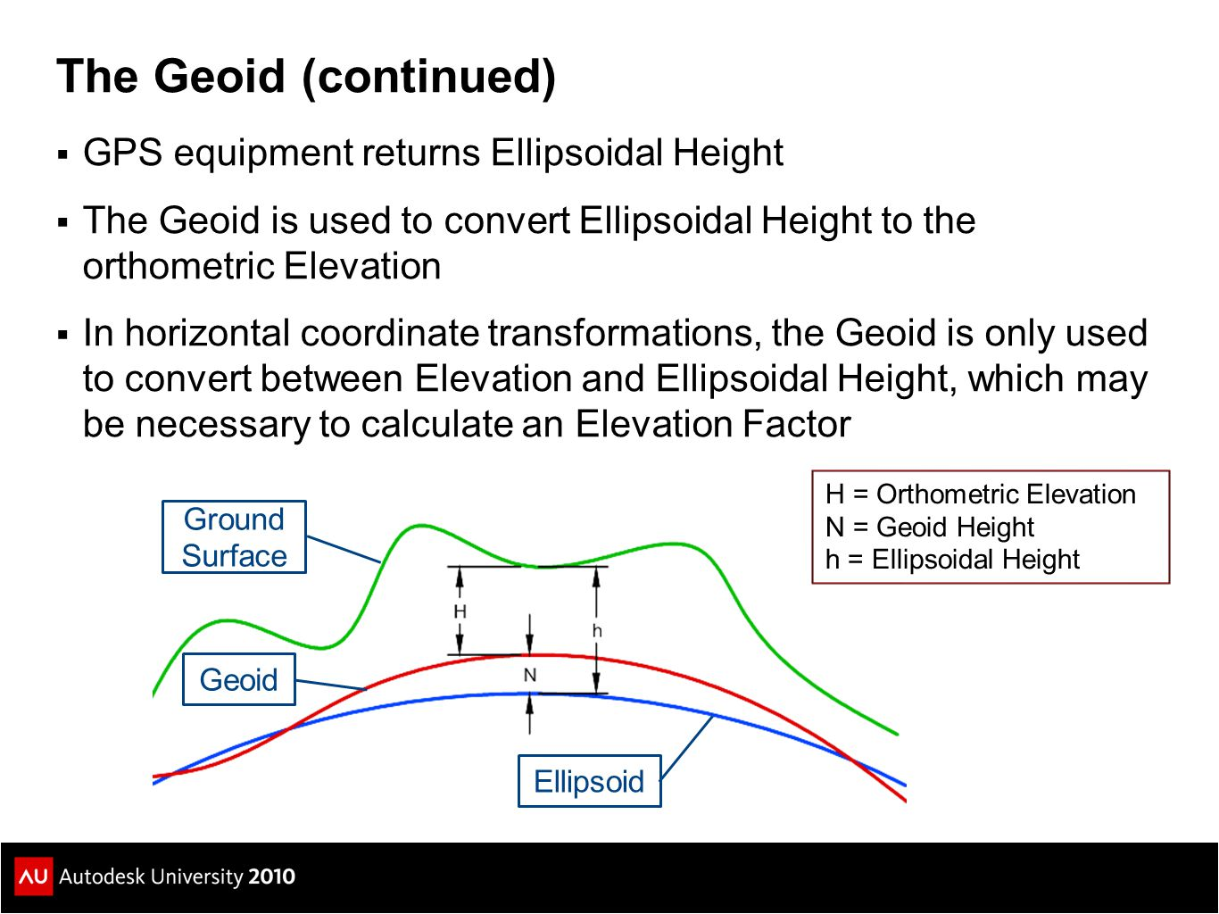 The Geoid (continued) GPS equipment returns Ellipsoidal Height
