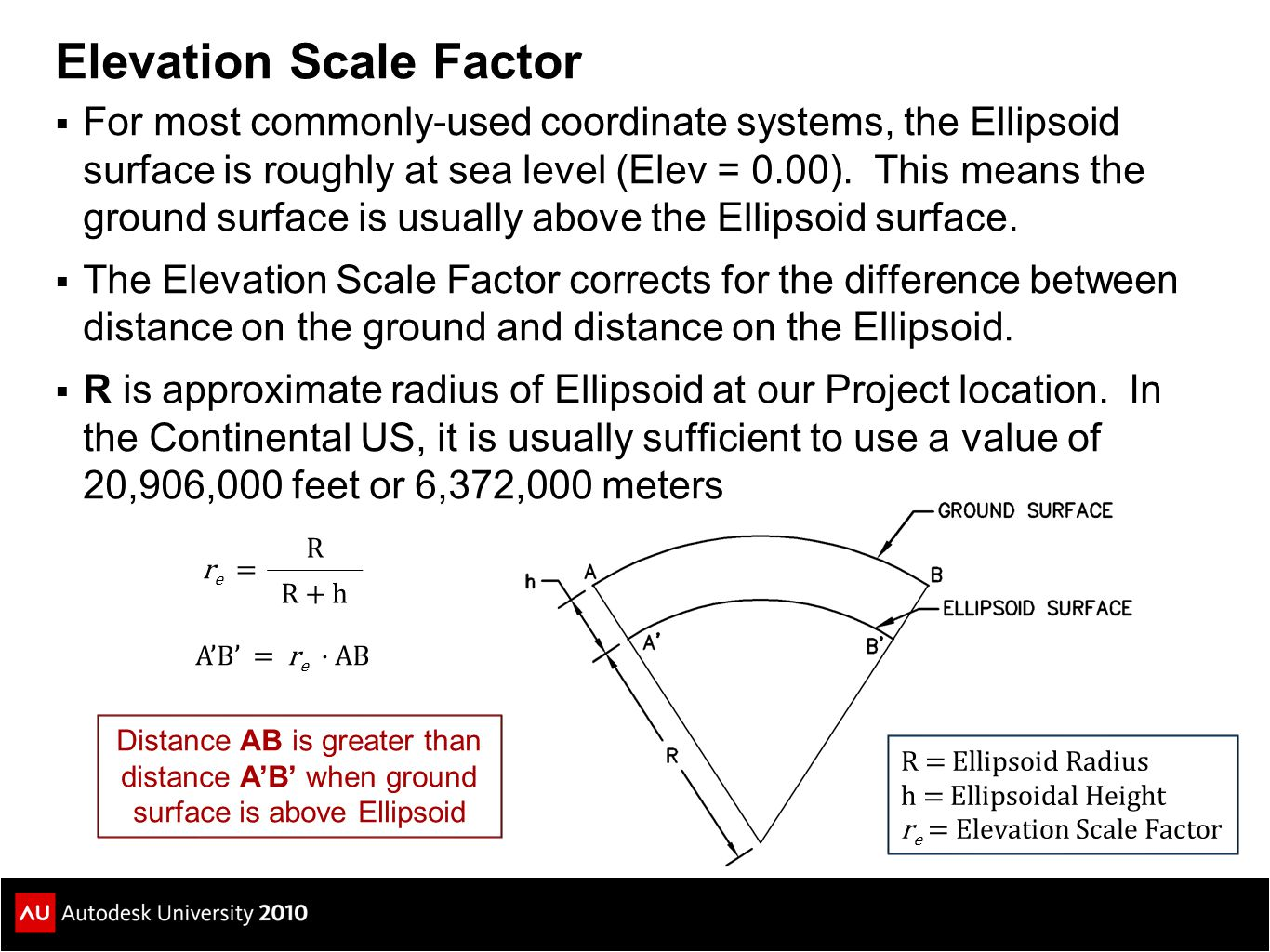 Elevation Scale Factor
