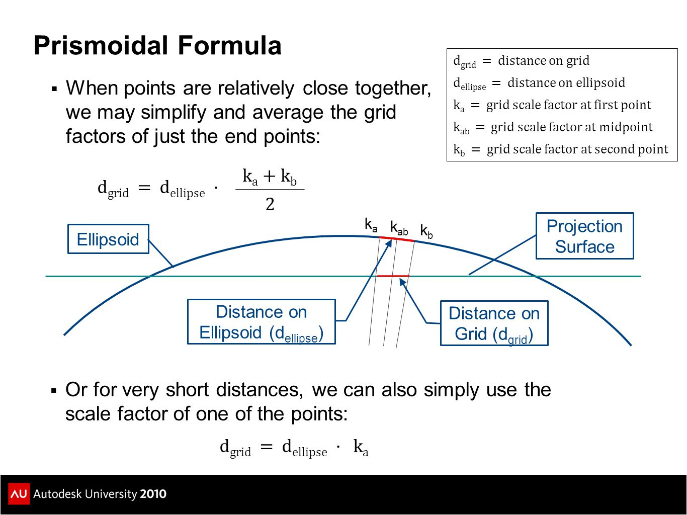 Prismoidal Formula dgrid = distance on grid. dellipse = distance on ellipsoid. ka = grid scale factor at first point.