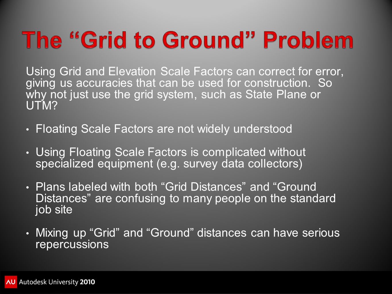 The Grid to Ground Problem