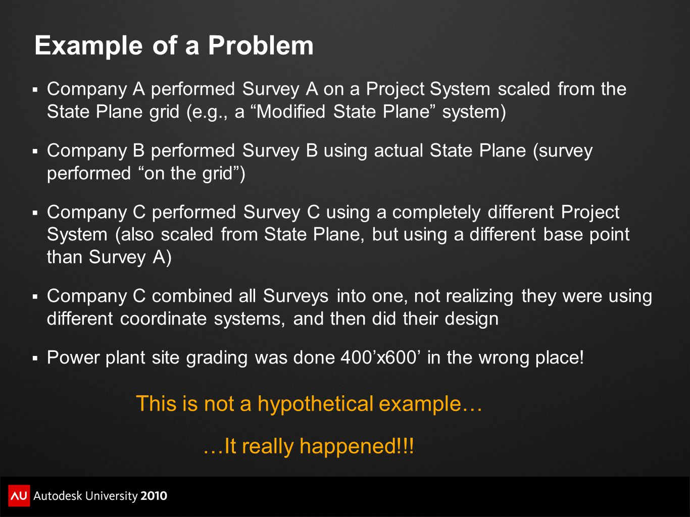 Example of a Problem This is not a hypothetical example…
