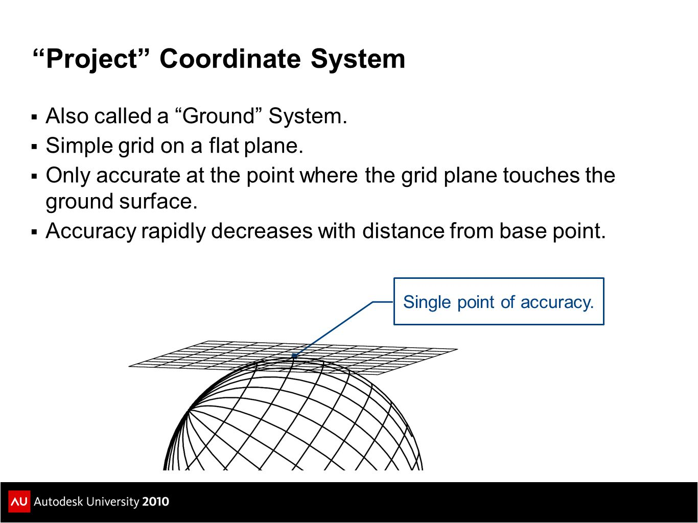 Project Coordinate System