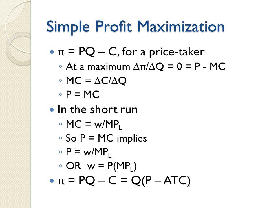 Simple Profit Maximization