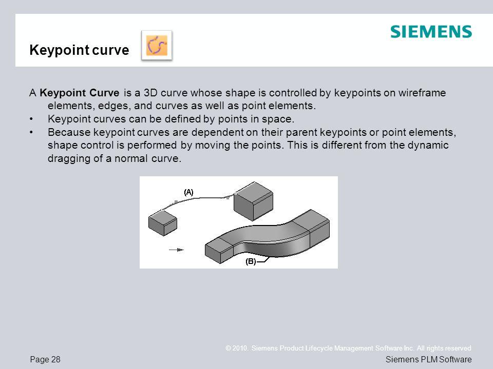 Keypoint curve
