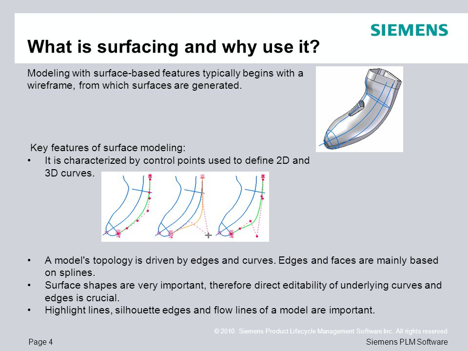 What is surfacing and why use it