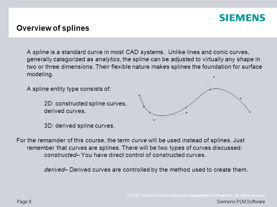 Overview of splines