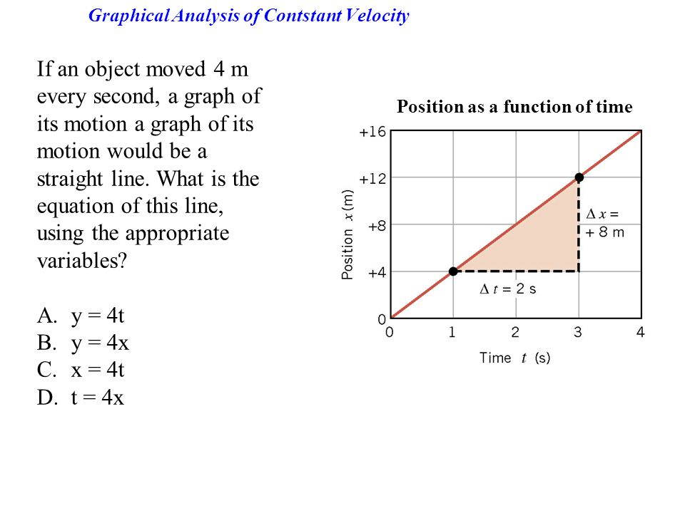 Graphical Analysis of Contstant Velocity