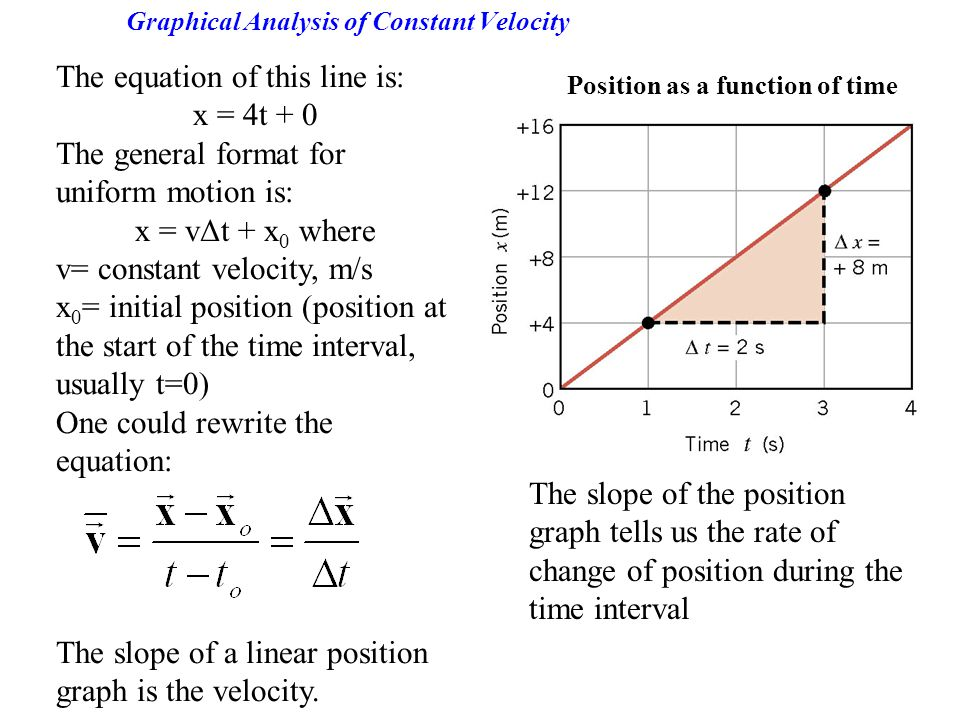 Graphical Analysis of Constant Velocity