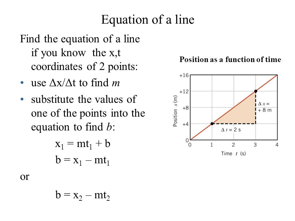 Equation of a line Find the equation of a line if you know the x,t coordinates of 2 points: use Δx/Δt to find m.