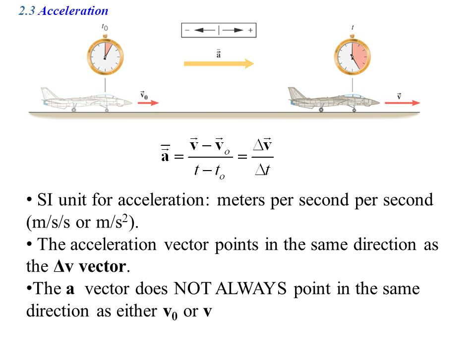 The acceleration vector points in the same direction as the Δv vector.