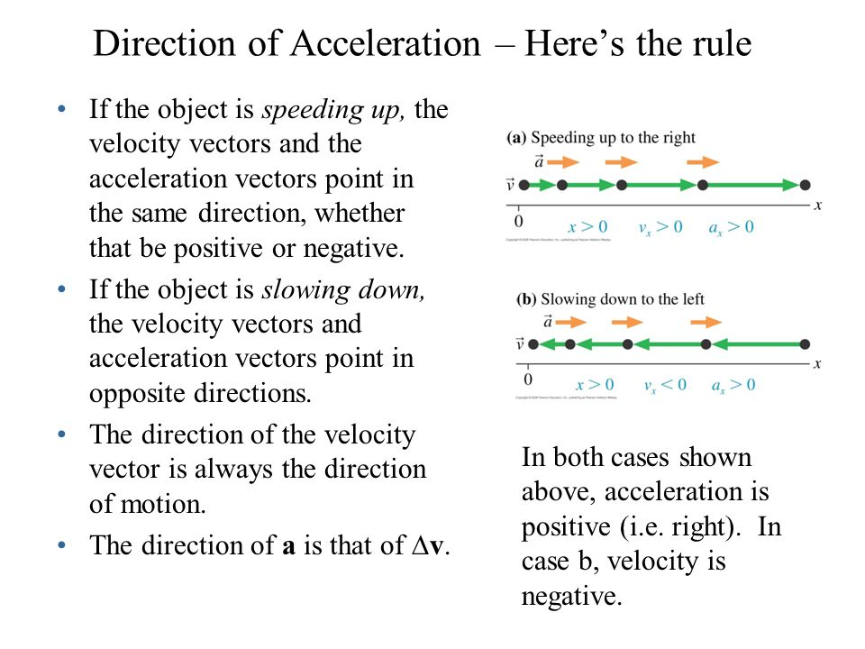 Direction of Acceleration – Here's the rule