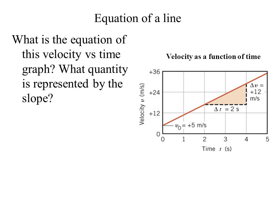 Equation of a line What is the equation of this velocity vs time graph What quantity is represented by the slope