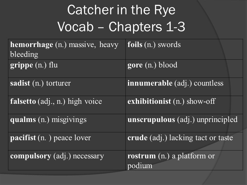 Catcher in the Rye Vocab – Chapters 1-3