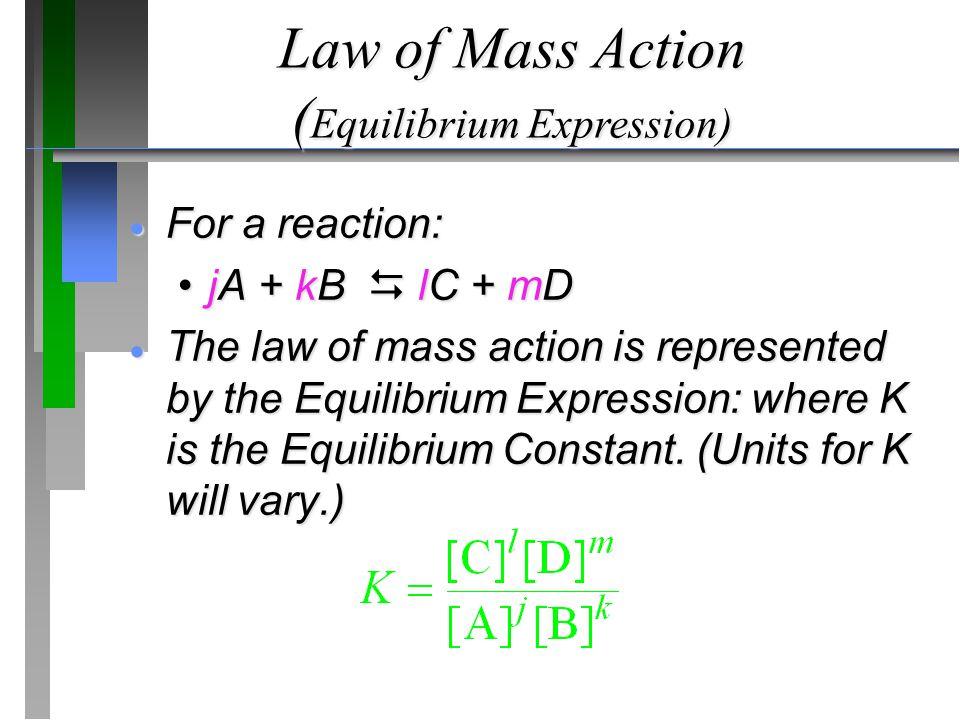 (Equilibrium Expression)