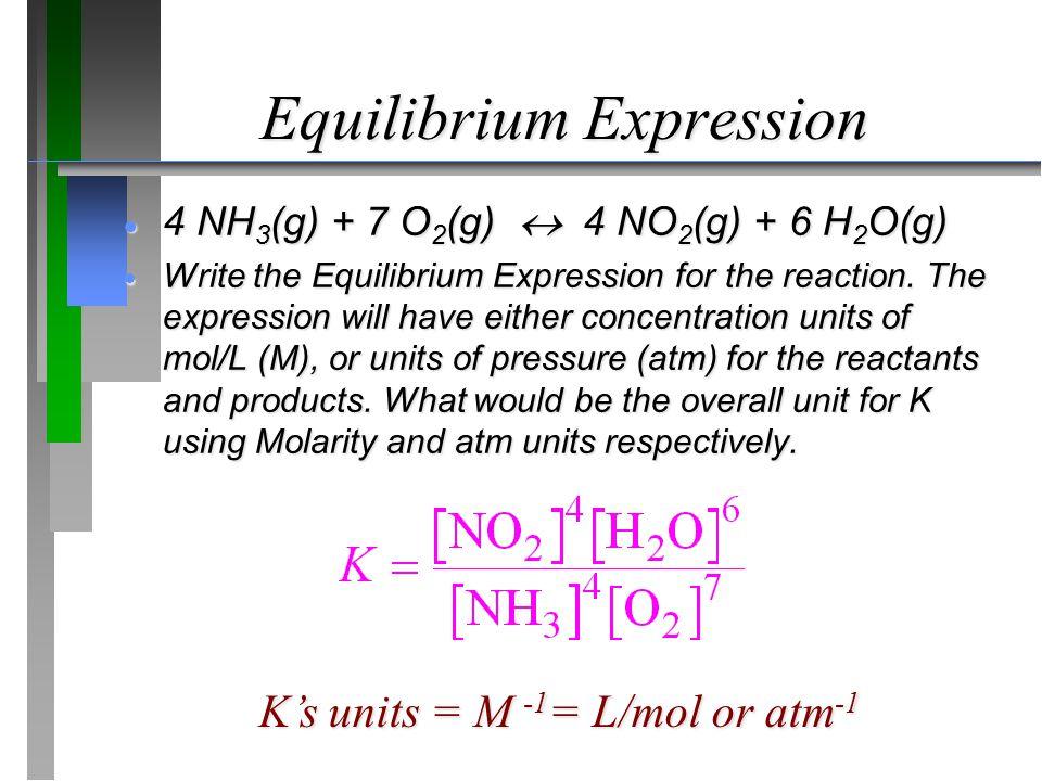 Equilibrium Expression