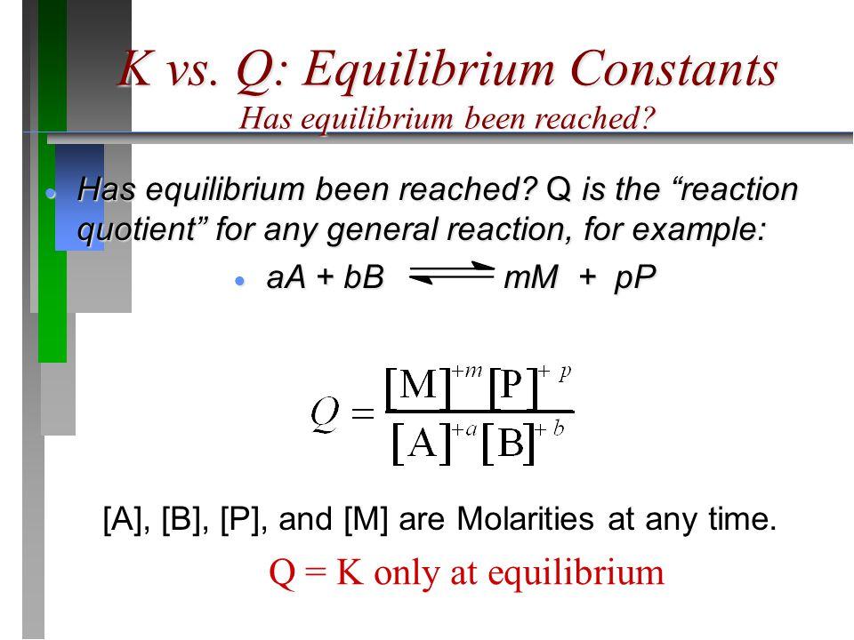 K vs. Q: Equilibrium Constants