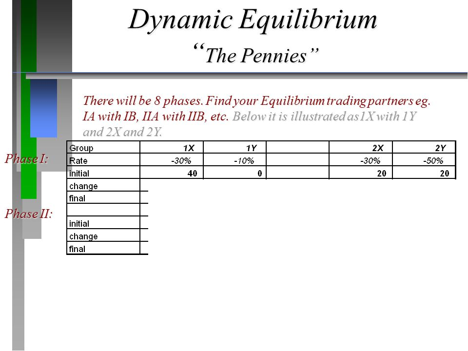 Dynamic Equilibrium The Pennies