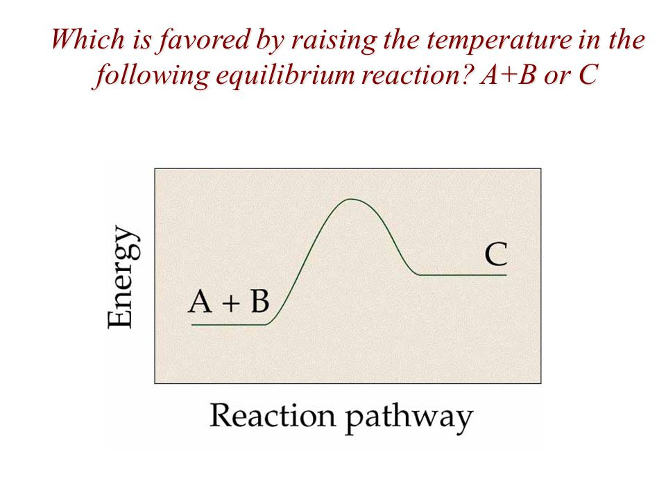 Which is favored by raising the temperature in the following equilibrium reaction A+B or C