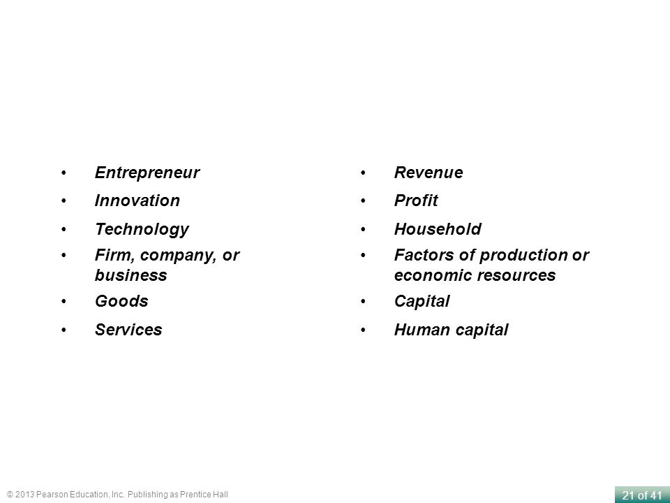 Entrepreneur Innovation. Technology. Firm, company, or business. Goods. Services. Revenue. Profit.