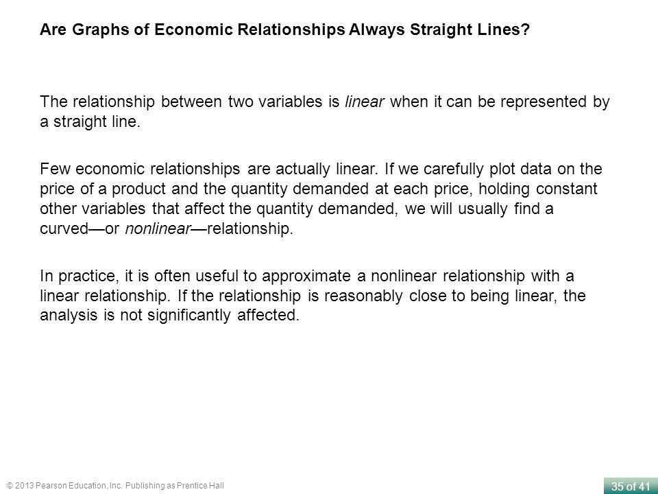 Are Graphs of Economic Relationships Always Straight Lines
