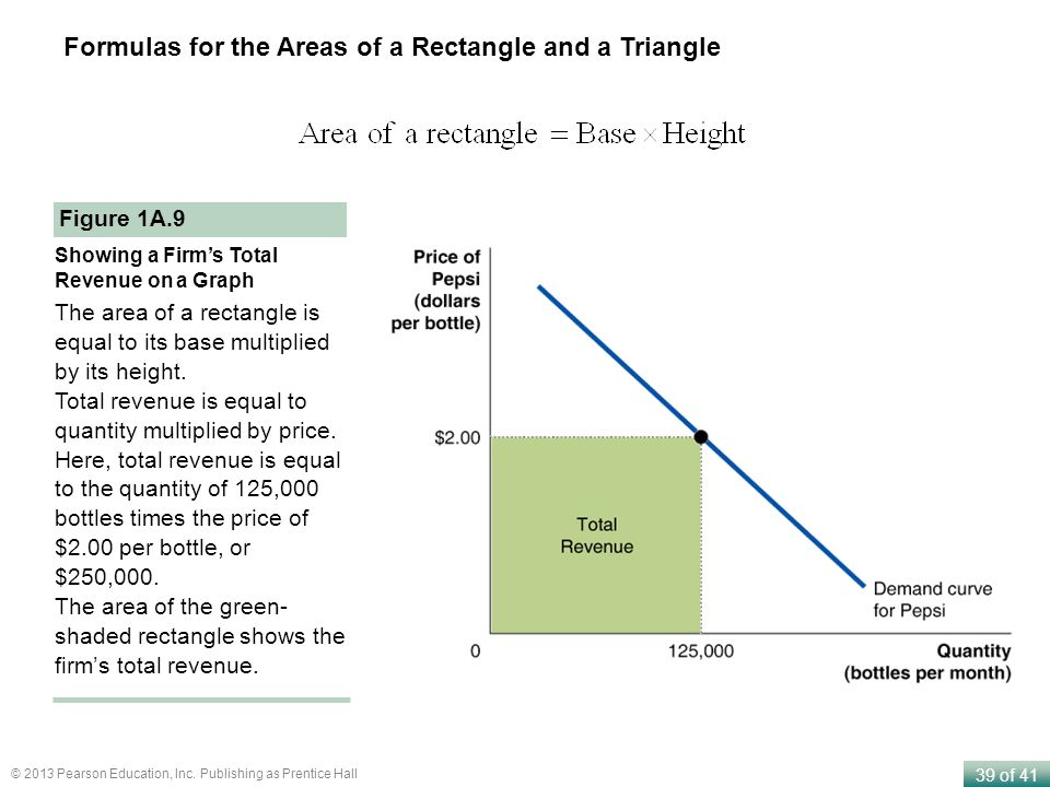 Formulas for the Areas of a Rectangle and a Triangle