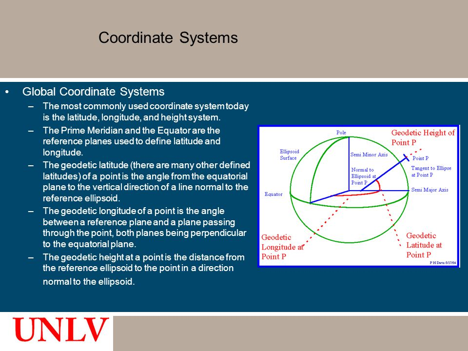 Coordinate Systems Global Coordinate Systems