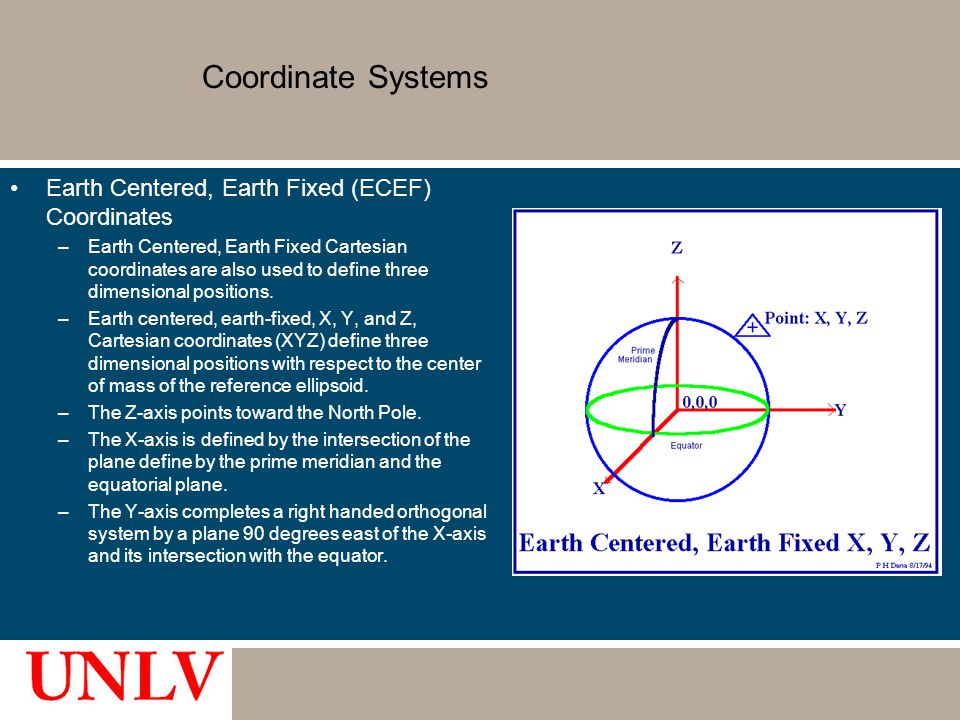 Coordinate Systems Earth Centered, Earth Fixed (ECEF) Coordinates
