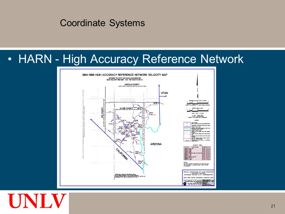 HARN - High Accuracy Reference Network