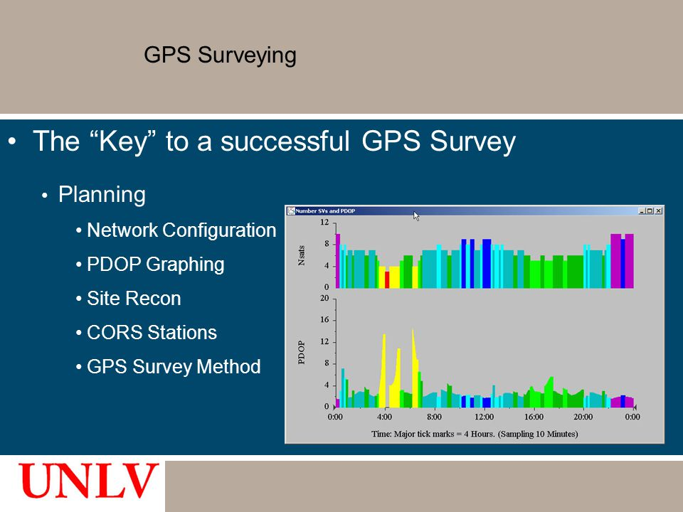 The Key to a successful GPS Survey