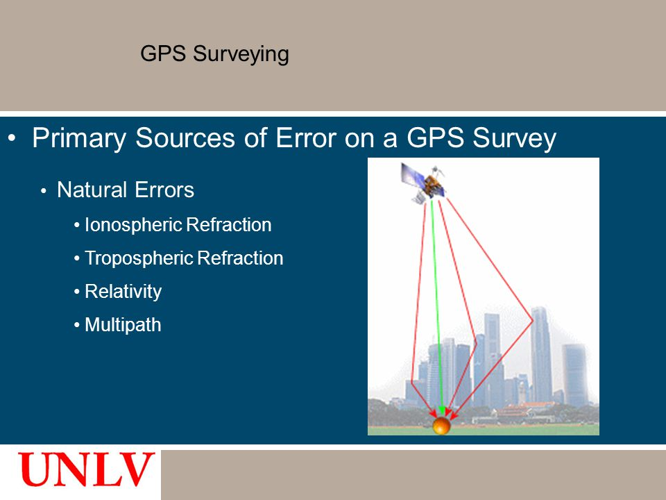 Primary Sources of Error on a GPS Survey