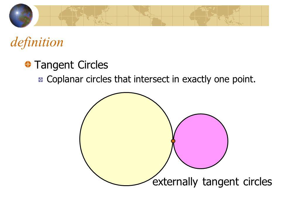 definition Tangent Circles externally tangent circles