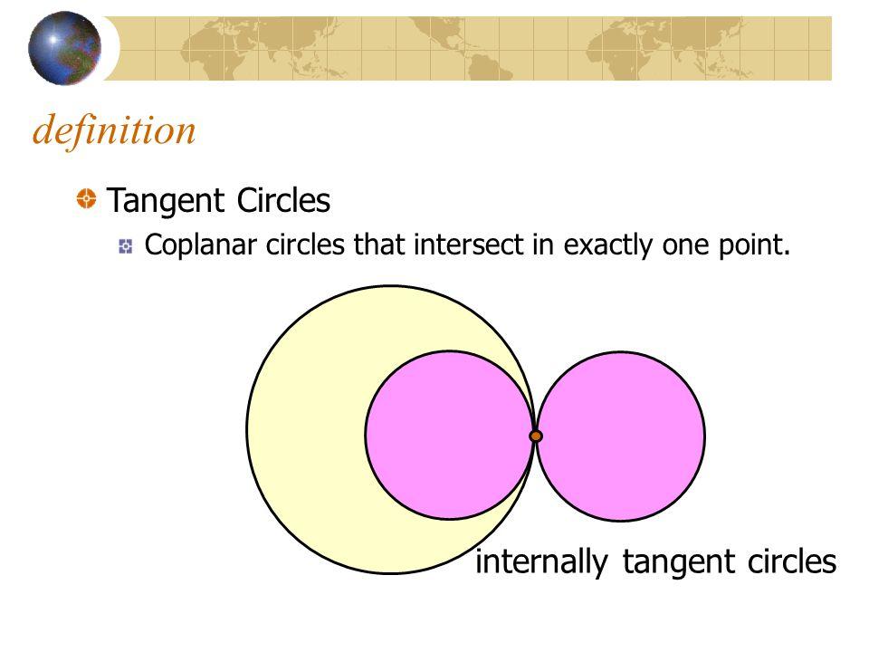 definition Tangent Circles internally tangent circles