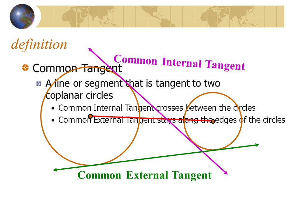 definition Common Internal Tangent Common Tangent