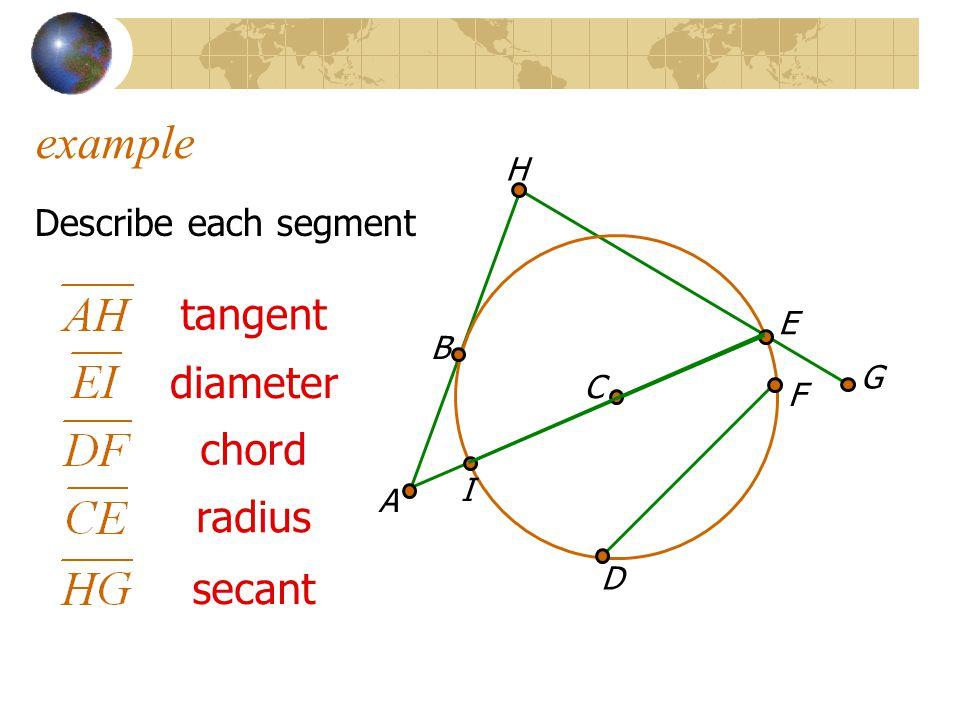 example tangent diameter chord radius secant Describe each segment H E