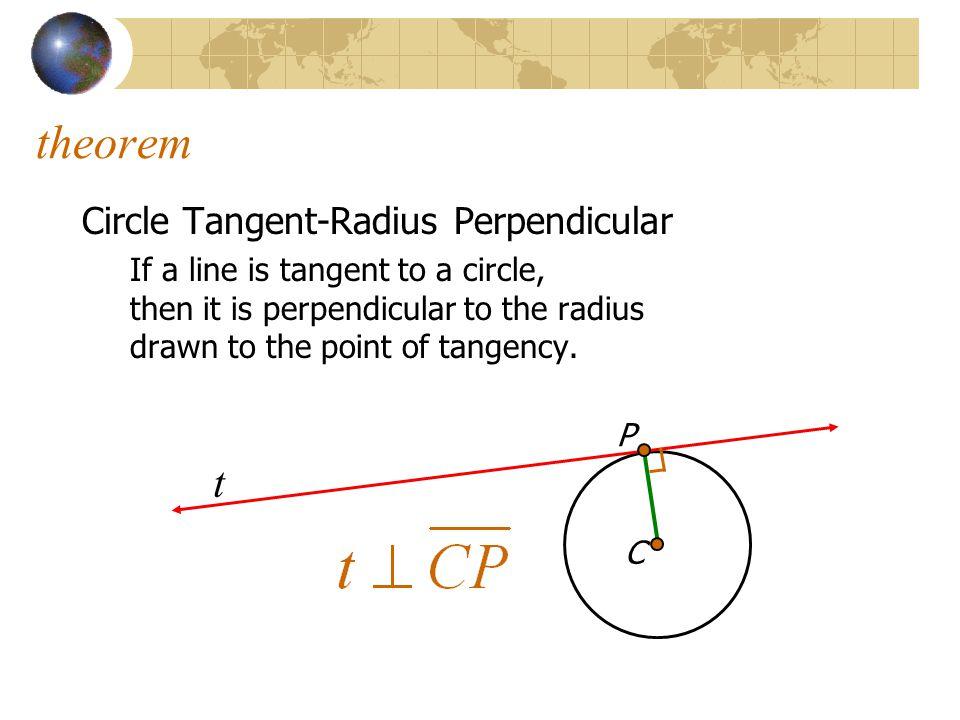 theorem t Circle Tangent-Radius Perpendicular