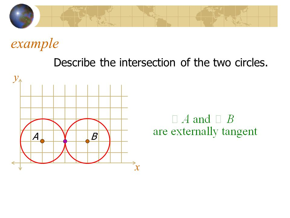 example Describe the intersection of the two circles. y A B x