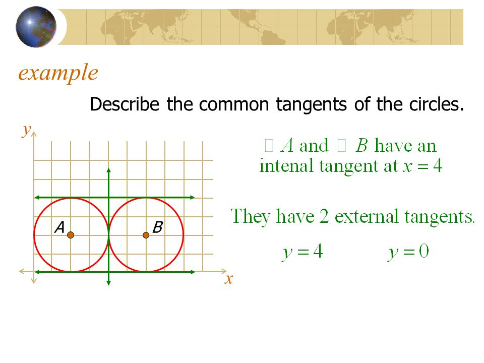 example Describe the common tangents of the circles. y A B x