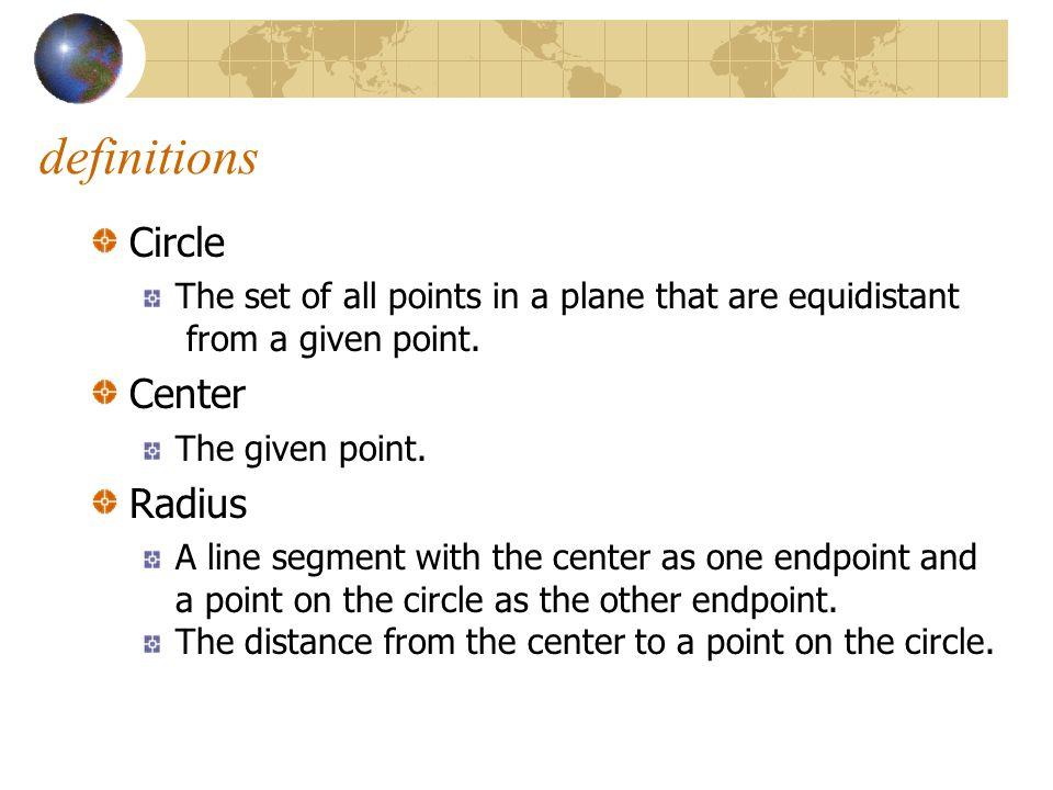 definitions Circle Center Radius