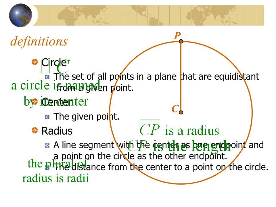 the plural of radius is radii