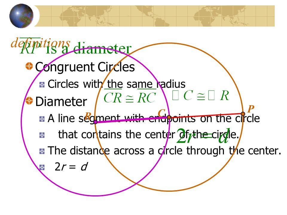 2r = d definitions Congruent Circles Diameter