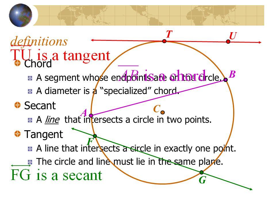 definitions T U Chord B Secant Tangent C A F G