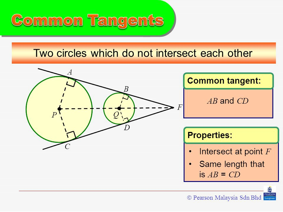 Two circles which do not intersect each other