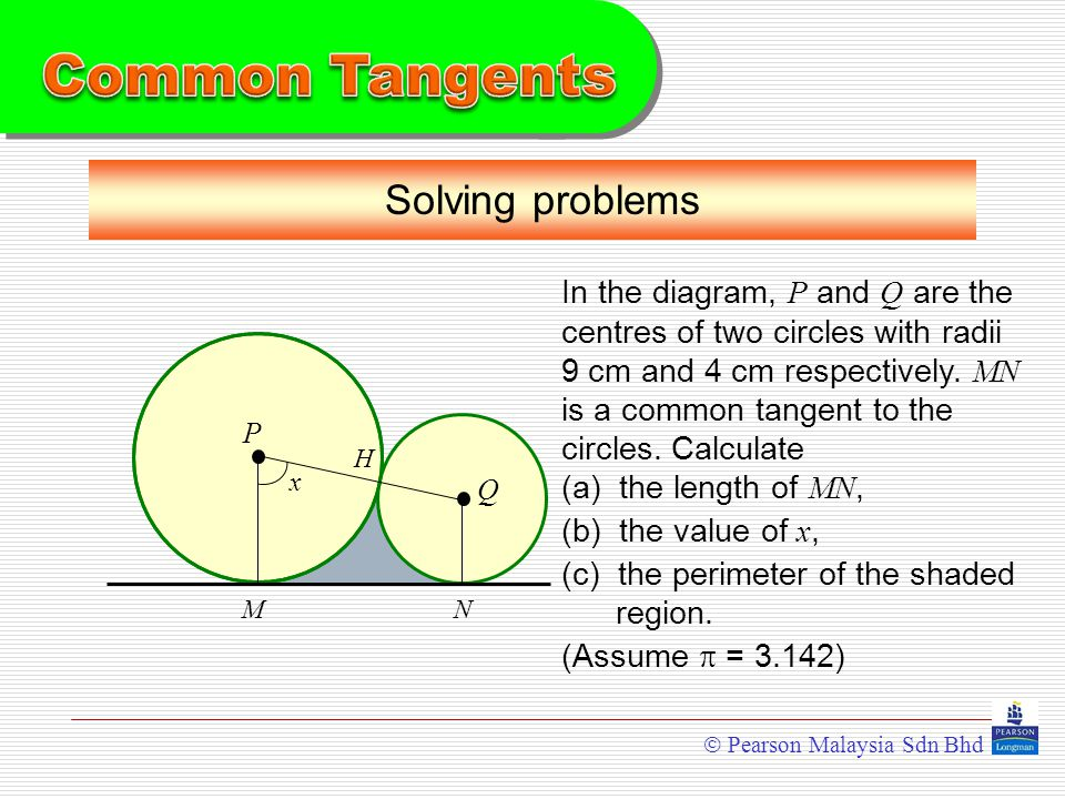 Common Tangents Solving problems