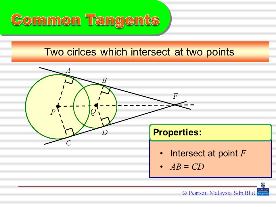 Two cirlces which intersect at two points