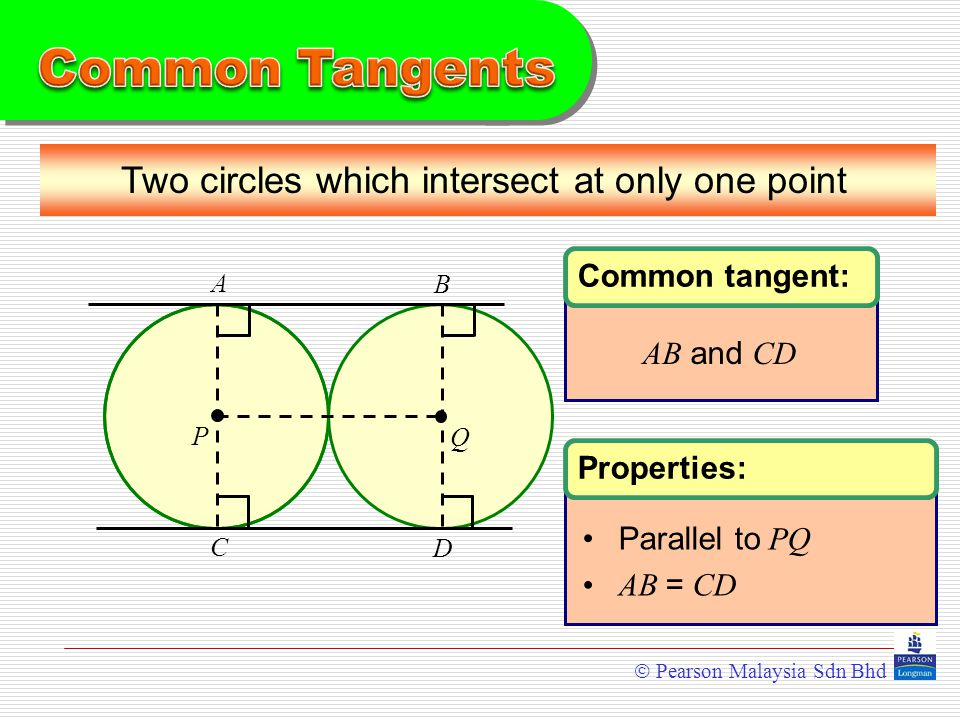 Two circles which intersect at only one point